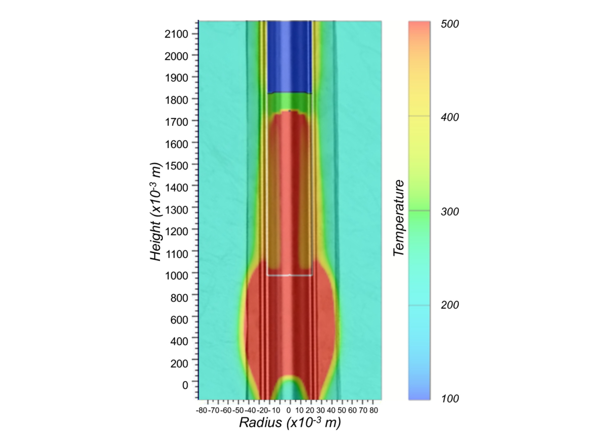 Multi-Physics / CFD Modelling